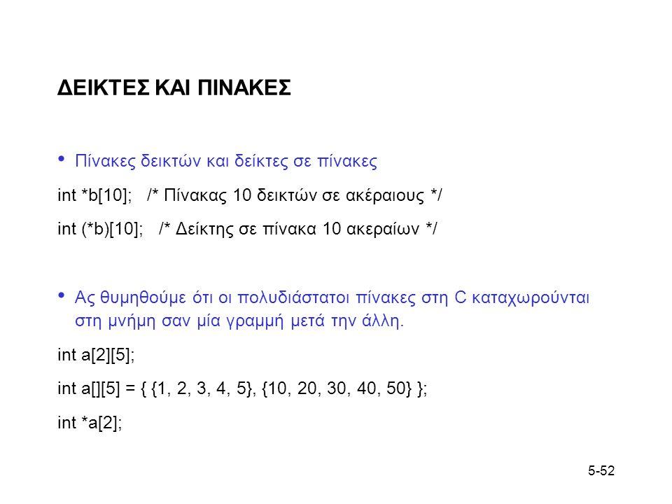 5-52 ΔΕΙΚΤΕΣ ΚΑΙ ΠΙΝΑΚΕΣ Πίνακες δεικτών και δείκτες σε πίνακες int *b[10]; /* Πίνακας 10 δεικτών σε ακέραιους */ int (*b)[10]; /* Δείκτης σε πίνακα 1