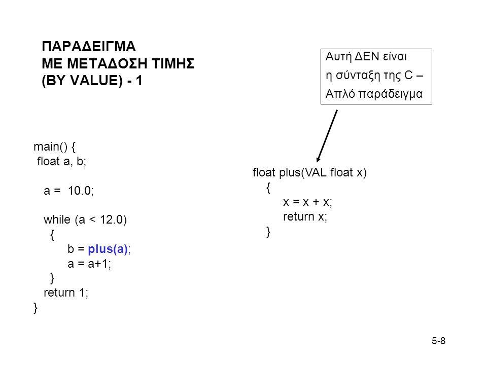 5-8 ΠΑΡΑΔΕΙΓΜΑ ΜΕ ΜΕΤΑΔΟΣΗ ΤΙΜΗΣ (BY VALUE) - 1 main() { float a, b; a = 10.0; while (a < 12.0) { b = plus(a); a = a+1; } return 1; } float plus(VAL f