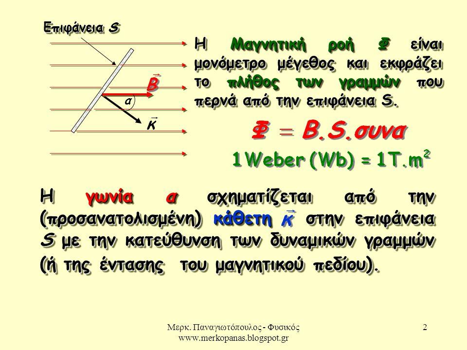 Μερκ. Παναγιωτόπουλος - Φυσικός www.merkopanas.blogspot.gr 2 α Η Μαγνητική ροή Φ είναι μονόμετρο μέγεθος και εκφράζει το πλήθος των γραμμών που περνά
