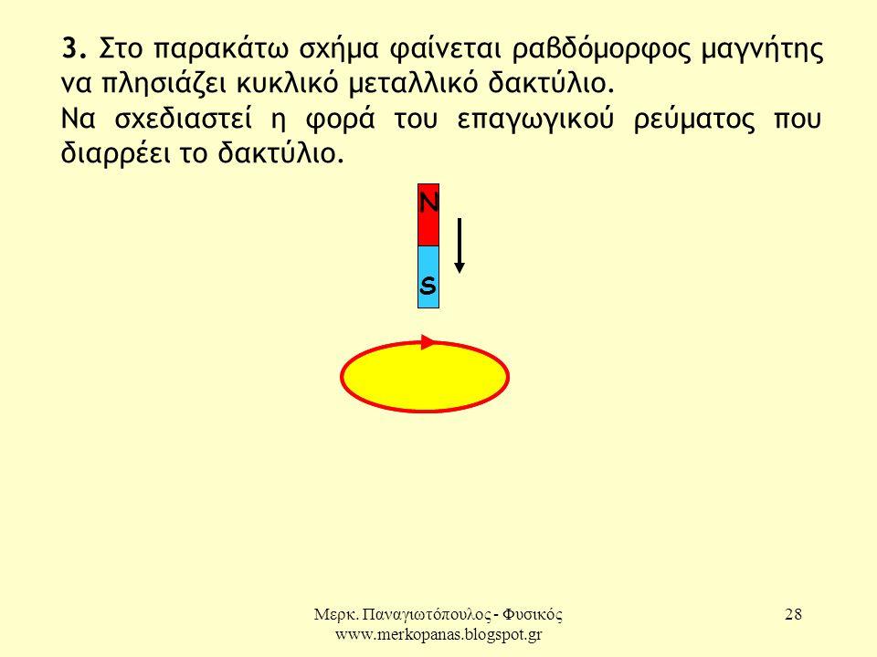 Μερκ. Παναγιωτόπουλος - Φυσικός www.merkopanas.blogspot.gr 28 3. Στο παρακάτω σχήμα φαίνεται ραβδόμορφος μαγνήτης να πλησιάζει κυκλικό μεταλλικό δακτύ