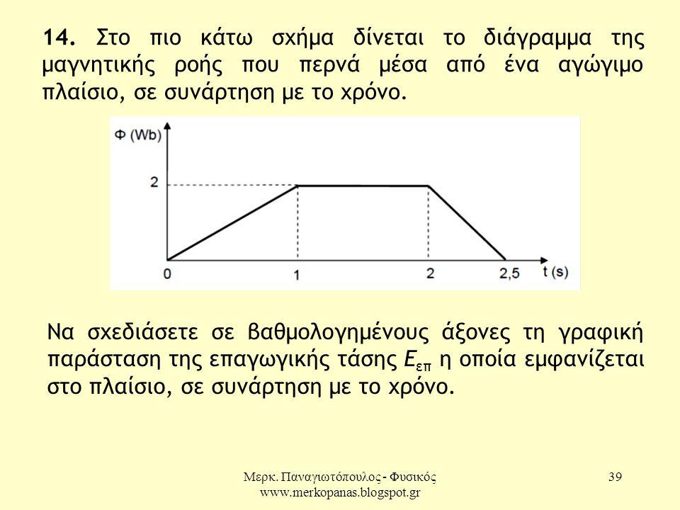 Μερκ. Παναγιωτόπουλος - Φυσικός www.merkopanas.blogspot.gr 39 14. Στο πιο κάτω σχήμα δίνεται το διάγραμμα της μαγνητικής ροής που περνά μέσα από ένα α