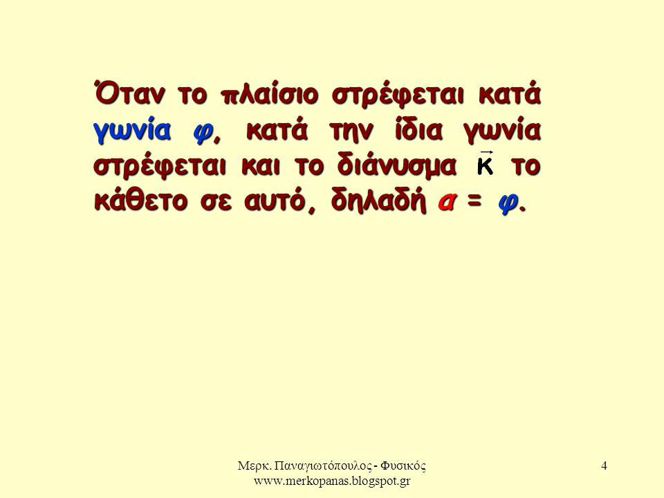 Μερκ. Παναγιωτόπουλος - Φυσικός www.merkopanas.blogspot.gr 4 Όταν το πλαίσιο στρέφεται κατά γωνία φ, κατά την ίδια γωνία στρέφεται και το διάνυσμα το