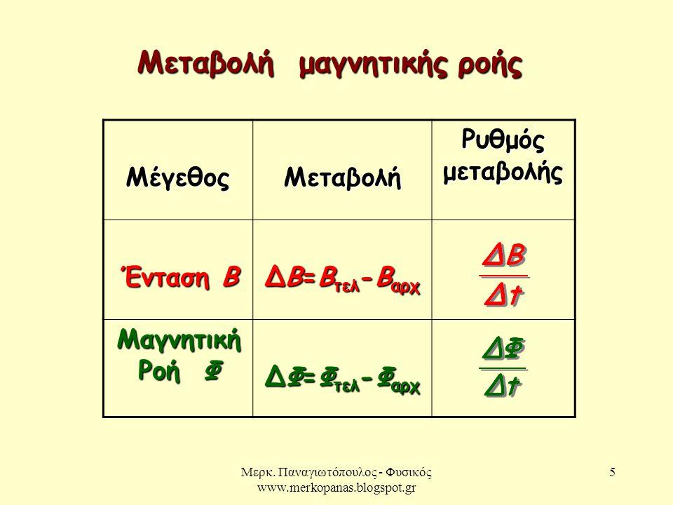 Μερκ.Παναγιωτόπουλος - Φυσικός www.merkopanas.blogspot.gr 36 11.