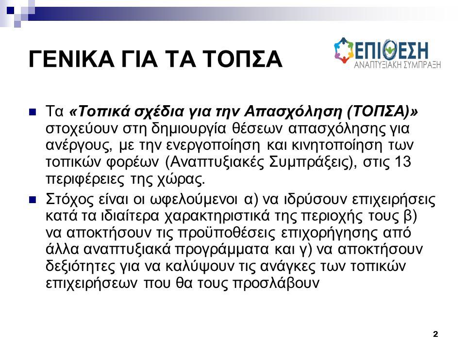 3 Η ΑΝΑΠΤΥΞΙΑΚΗ ΣΥΜΠΡΑΞΗ «ΕΠΙ.ΘΕΣΗ» υλοποιεί την Πράξη με τίτλο: «Νέοι Επιστήμονες Θεσσαλονίκης: Απασχόληση και Τοπική Ανάπτυξη», της Δράσης 7: «Τοπικά Σχέδια για την Απασχόληση, προσαρμοσμένα στις ανάγκες των τοπικών αγορών εργασίας», της Κατηγορίας Παρέμβασης 1: «Ενεργητικές πολιτικές απασχόλησης», του Θεματικού Άξονα Προτεραιότητας 3: «Διευκόλυνση της πρόσβασης στην Απασχόληση», του Επιχειρησιακού Προγράμματος: «Ανάπτυξη Ανθρώπινου Δυναμικού 2007-2013» που συγχρηματοδοτείται από το Ευρωπαϊκό Κοινωνικό Ταμείο (ΕΚΤ)
