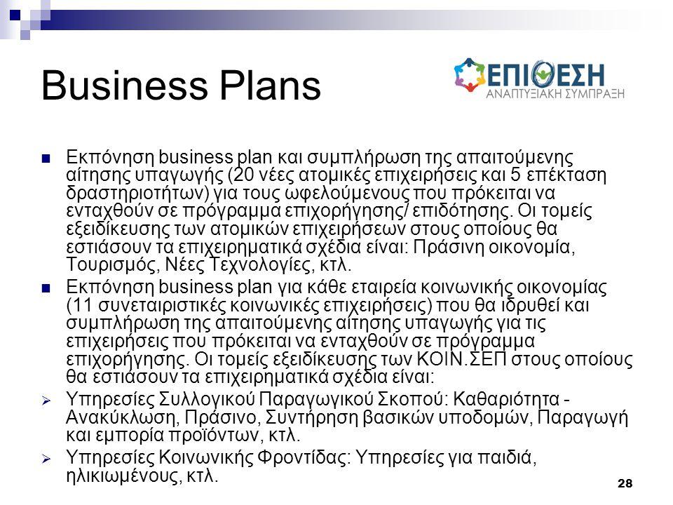 28 Business Plans Εκπόνηση business plan και συμπλήρωση της απαιτούμενης αίτησης υπαγωγής (20 νέες ατομικές επιχειρήσεις και 5 επέκταση δραστηριοτήτων