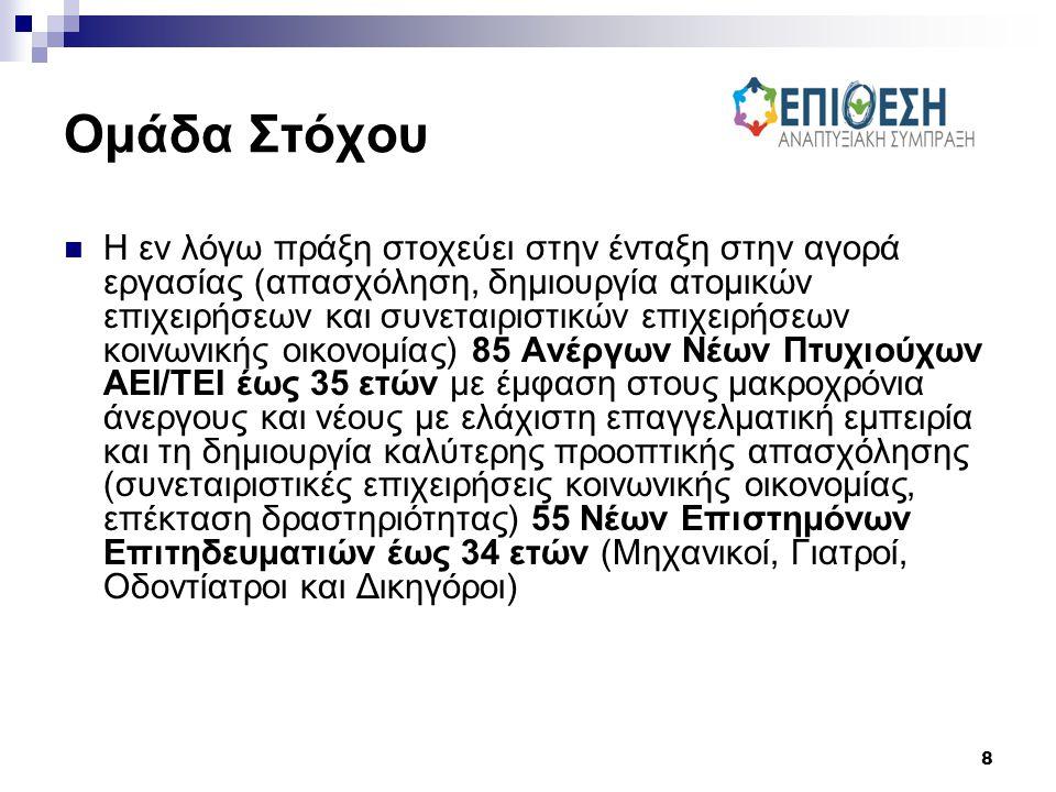9 Ανάλυση Ωφελουμένων Αριθμός ωφελουμένων γυναικών: 76 άτομα Αριθμός ωφελουμένων νέων (κάτω των 25 ετών): 9 άτομα Αριθμός μακροχρόνια ανέργων: 33 άτομα 42 άτομα είναι κάτοικοι Δήμου Αμπελοκήπων - Μενεμένης 46 άτομα είναι κάτοικοι Δήμου Πυλαίας - Χορτιάτη 52 άτομα είναι κάτοικοι Άλλων Δήμων Πολεοδομικού Συγκροτήματος Θεσσαλονίκης