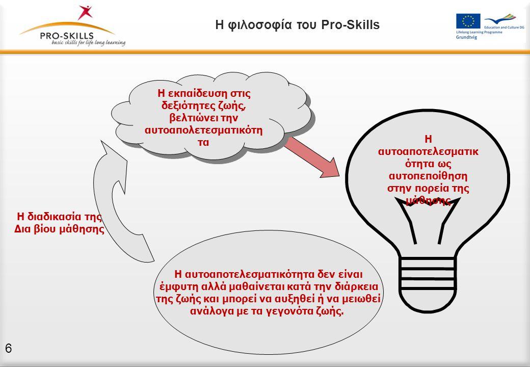 Empowerment empowerment Διατήρηση της κοινωνικής υποστήριξης ΔΕΞΙΟΤΗΤΕΣ ΖΩΗΣ Μάθηση ΔΙΑ ΒΙΟΥ ΜΑΘΗΣΗ Αντιμετωπίζοντας γεγονότα της ζωής ΑΥΤΌΑΠΟΤΕΛΕΣ ΜΑΤΙΚΌΤΗΤΑ ΕΝΔΥΝΑΜΩΣΗ Αλλαγή της κατάστασης Η φιλοσοφία του Pro-Skills 7