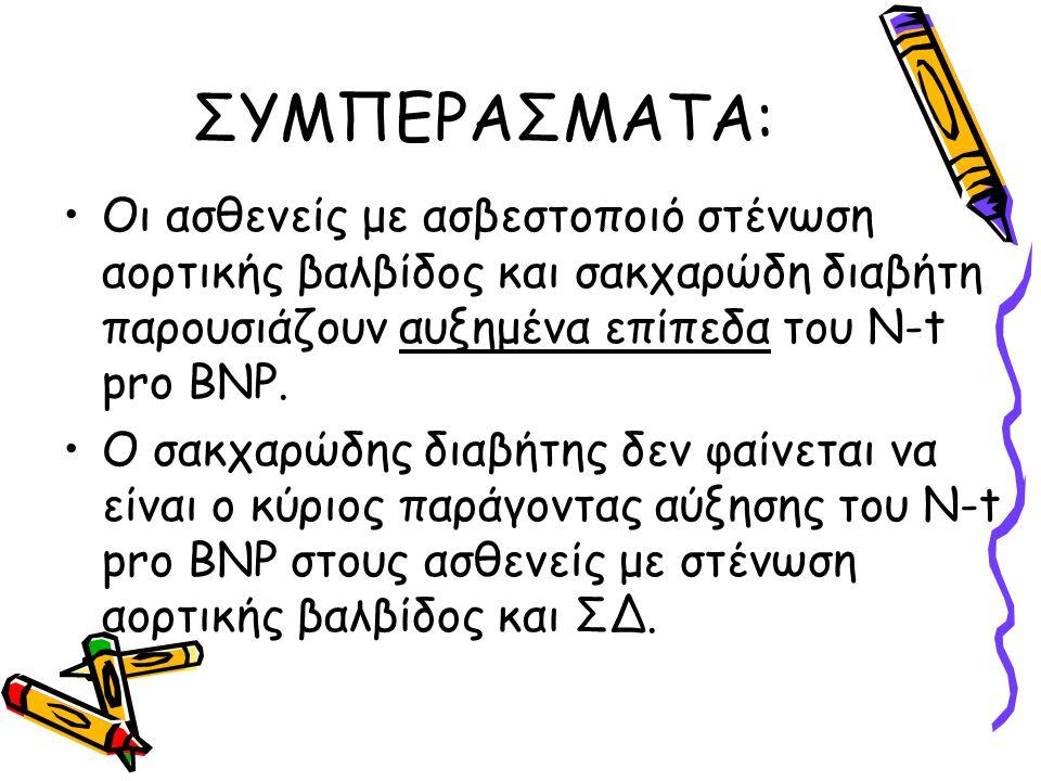 ΣΥΜΠΕΡΑΣΜΑΤΑ: Οι ασθενείς με ασβεστοποιό στένωση αορτικής βαλβίδος και σακχαρώδη διαβήτη παρουσιάζουν αυξημένα επίπεδα του N-t pro BNP. Ο σακχαρώδης δ