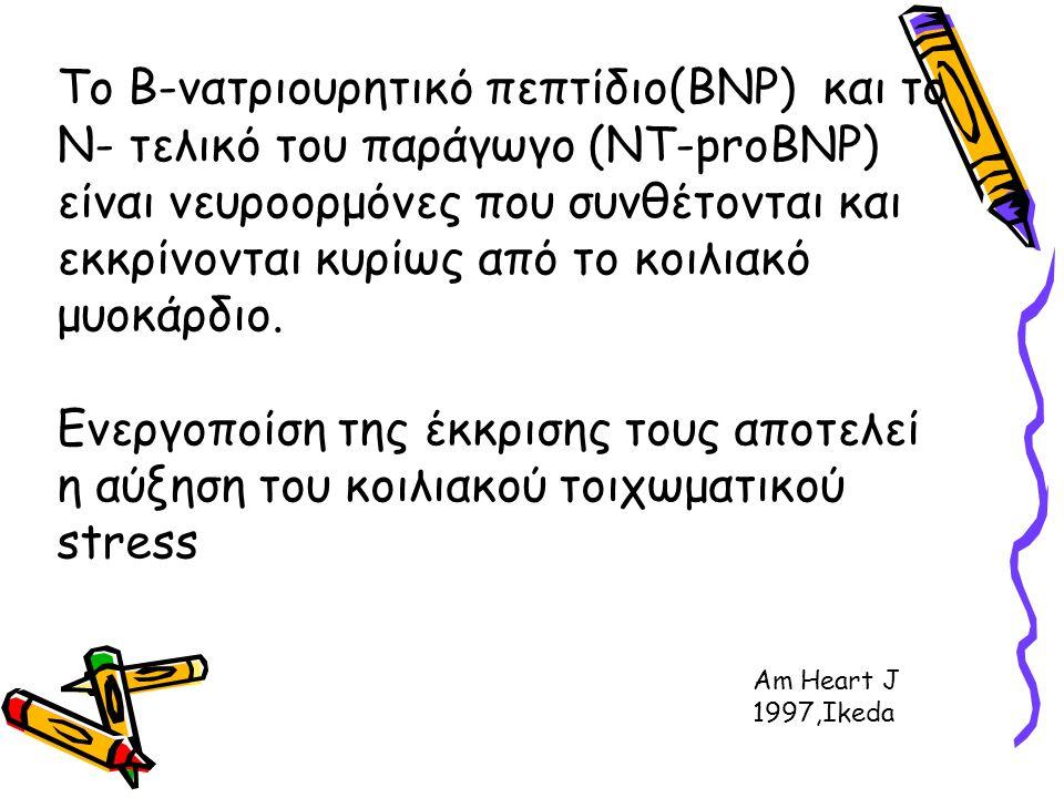 Το Β-νατριουρητικό πεπτίδιο(BNP) και το N- τελικό του παράγωγο (NT-proBNP) είναι νευροορμόνες που συνθέτονται και εκκρίνονται κυρίως από το κοιλιακό μ