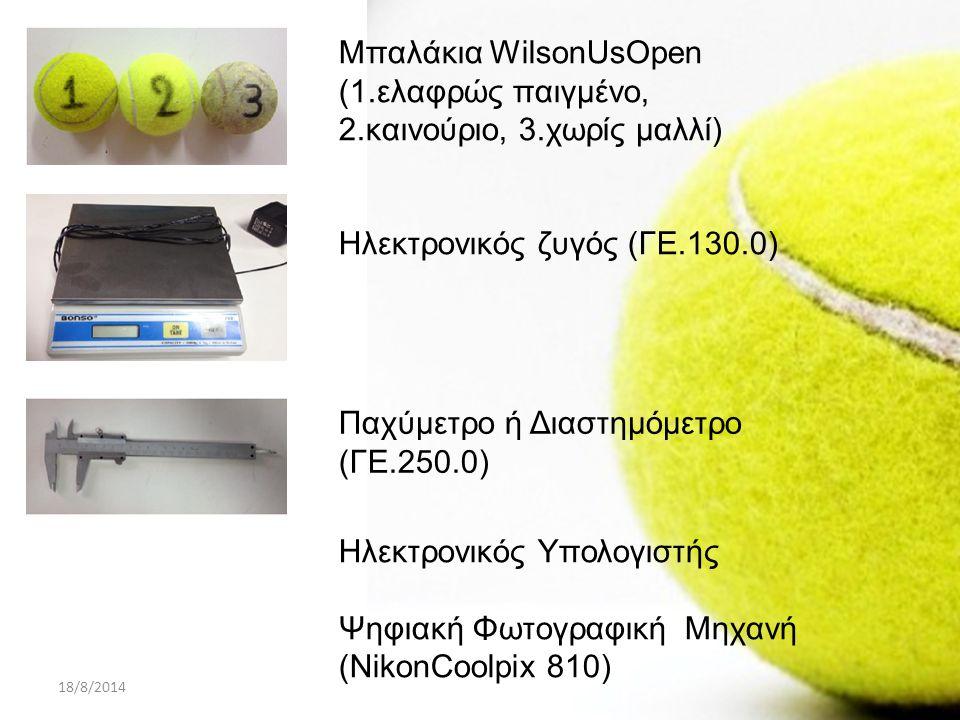 18/8/2014ΠΑΡΟΥΣΙΑΣΗ PROJECT A ΛΥΚΕΙΟΥ11 Μπαλάκια WilsonUsOpen (1.ελαφρώς παιγμένο, 2.καινούριο, 3.χωρίς μαλλί) Ηλεκτρονικός ζυγός (ΓΕ.130.0) Ηλεκτρονικός Υπολογιστής Ψηφιακή Φωτογραφική Μηχανή (NikonCoolpix 810) Παχύμετρο ή Διαστημόμετρο (ΓΕ.250.0)