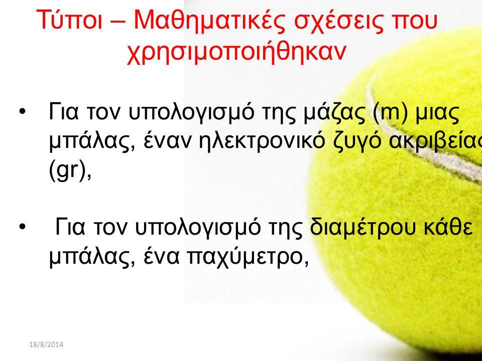 18/8/2014ΠΑΡΟΥΣΙΑΣΗ PROJECT A ΛΥΚΕΙΟΥ34 Τύποι – Μαθηματικές σχέσεις που χρησιμοποιήθηκαν Για τον υπολογισμό της μάζας (m) μιας μπάλας, έναν ηλεκτρονικό ζυγό ακριβείας (gr), Για τον υπολογισμό της διαμέτρου κάθε μπάλας, ένα παχύμετρο,