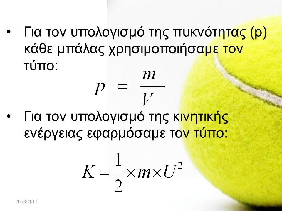 18/8/2014ΠΑΡΟΥΣΙΑΣΗ PROJECT A ΛΥΚΕΙΟΥ36 Για τον υπολογισμό της πυκνότητας (p) κάθε μπάλας χρησιμοποιήσαμε τον τύπο: Για τον υπολογισμό της κινητικής ενέργειας εφαρμόσαμε τον τύπο: