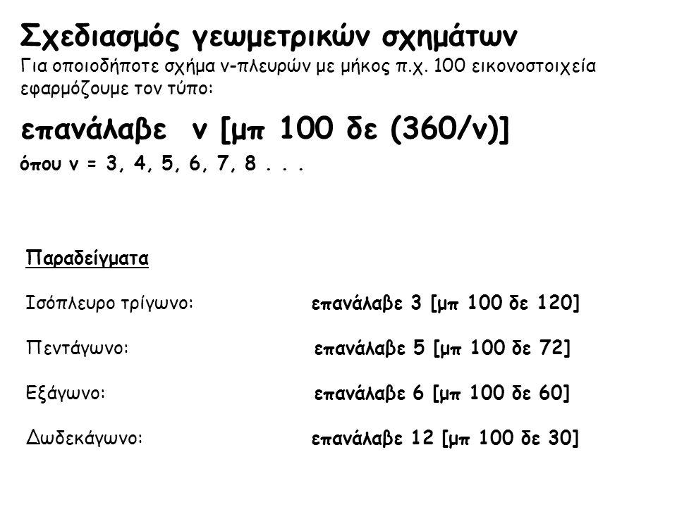 Σχεδιασμός γεωμετρικών σχημάτων Για οποιοδήποτε σχήμα ν-πλευρών με μήκος π.χ. 100 εικονοστοιχεία εφαρμόζουμε τον τύπο: επανάλαβε ν [μπ 100 δε (360/ν)]