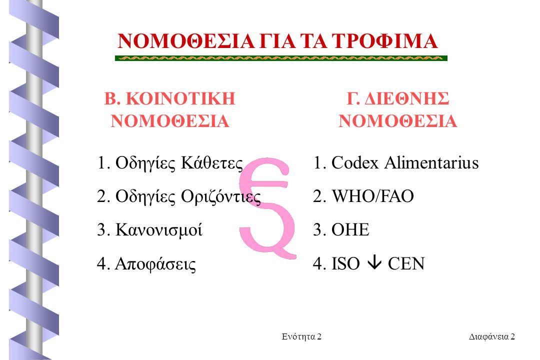 Διαφάνεια 2Ενότητα 2 ΝΟΜΟΘΕΣΙΑ ΓΙΑ ΤΑ ΤΡΟΦΙΜΑ Β. ΚΟΙΝΟΤΙΚΗ ΝΟΜΟΘΕΣΙΑ 1. Οδηγίες Κάθετες 2. Οδηγίες Οριζόντιες 3. Κανονισμοί 4. Αποφάσεις Γ. ΔΙΕΘΝΗΣ ΝΟ