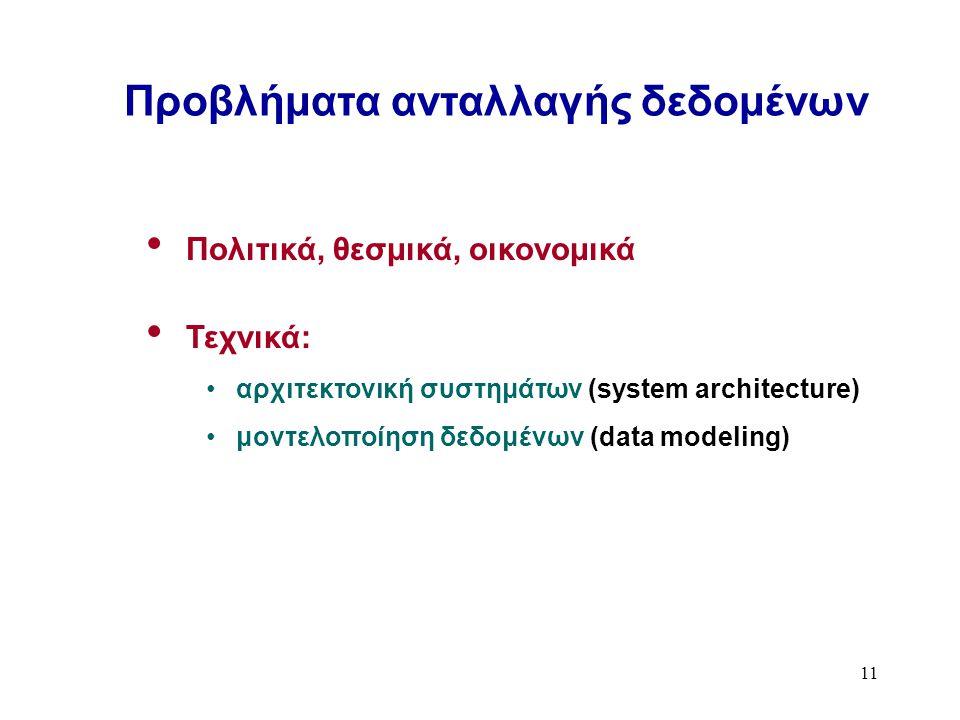 11 Προβλήματα ανταλλαγής δεδομένων Πολιτικά, θεσμικά, οικονομικά Τεχνικά: αρχιτεκτονική συστημάτων (system architecture) μοντελοποίηση δεδομένων (data modeling)