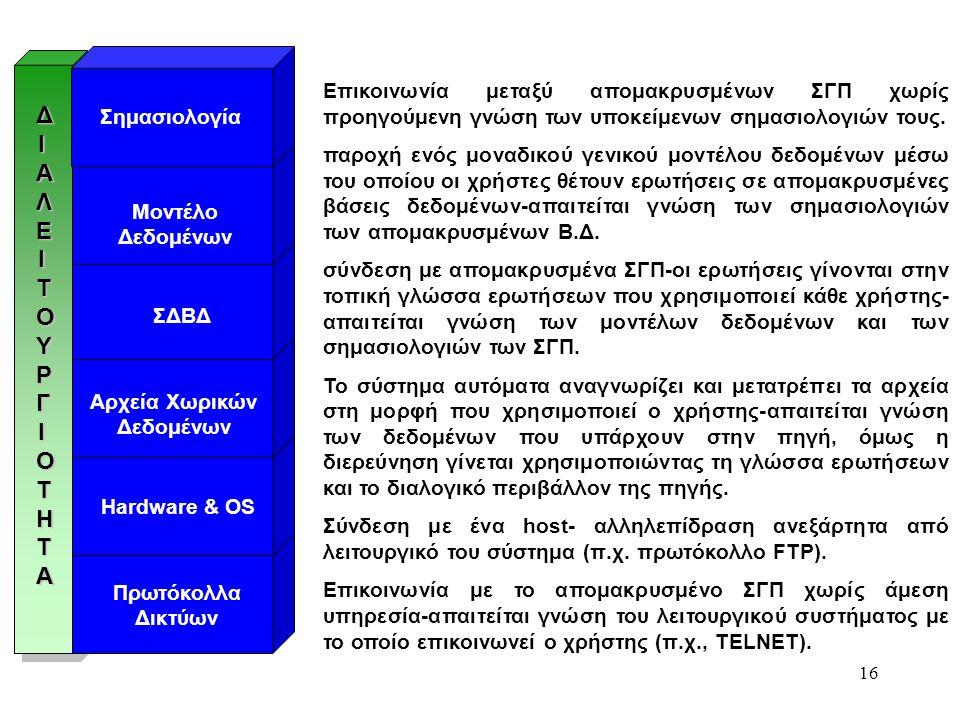 16 Πρωτόκολλα Δικτύων ΣΔΒΔ Μοντέλο Δεδομένων Σημασιολογία Αρχεία Χωρικών Δεδομένων Hardware & OS ΔΙΑΛΕΙΤΟΥΡΓΙΟΤΗΤΑΔΙΑΛΕΙΤΟΥΡΓΙΟΤΗΤΑΔΙΑΛΕΙΤΟΥΡΓΙΟΤΗΤΑΔΙΑΛΕΙΤΟΥΡΓΙΟΤΗΤΑ Επικοινωνία μεταξύ απομακρυσμένων ΣΓΠ χωρίς προηγούμενη γνώση των υποκείμενων σημασιολογιών τους.
