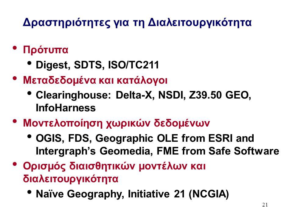 21 Δραστηριότητες για τη Διαλειτουργικότητα Πρότυπα Digest, SDTS, ISO/TC211 Μεταδεδομένα και κατάλογοι Clearinghouse: Delta-X, NSDI, Z39.50 GEO, InfoHarness Μοντελοποίηση χωρικών δεδομένων OGIS, FDS, Geographic OLE from ESRI and Intergraph's Geomedia, FME from Safe Software Ορισμός διαισθητικών μοντέλων και διαλειτουργικότητα Naïve Geography, Initiative 21 (NCGIA)