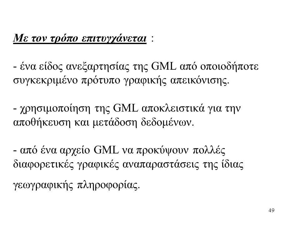 49 Με τον τρόπο επιτυγχάνεται : - ένα είδος ανεξαρτησίας της GML από οποιοδήποτε συγκεκριμένο πρότυπο γραφικής απεικόνισης.