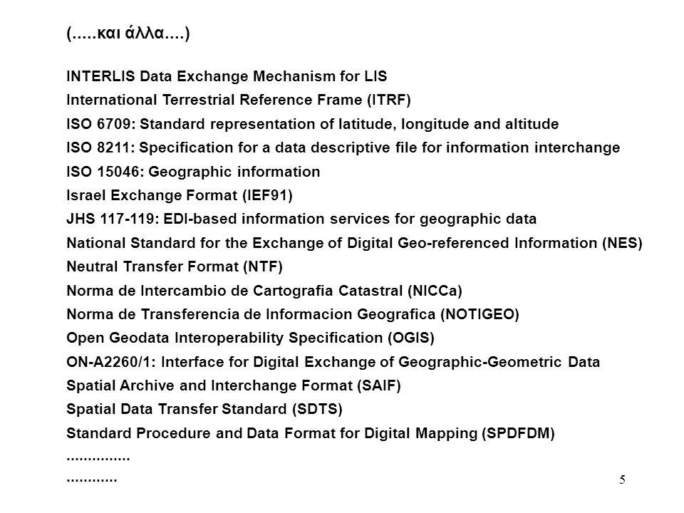 6 ISO/TC 211 Σύγχρονες Τάσεις Τυποποίησης CEN/TC 287 Committee CEN/TC 287 GEOGRAPHIC INFORMATION Committee CEN/TC 287 GEOGRAPHIC INFORMATION Open GIS ISO/TC 211 Geographic Information/Geomatics