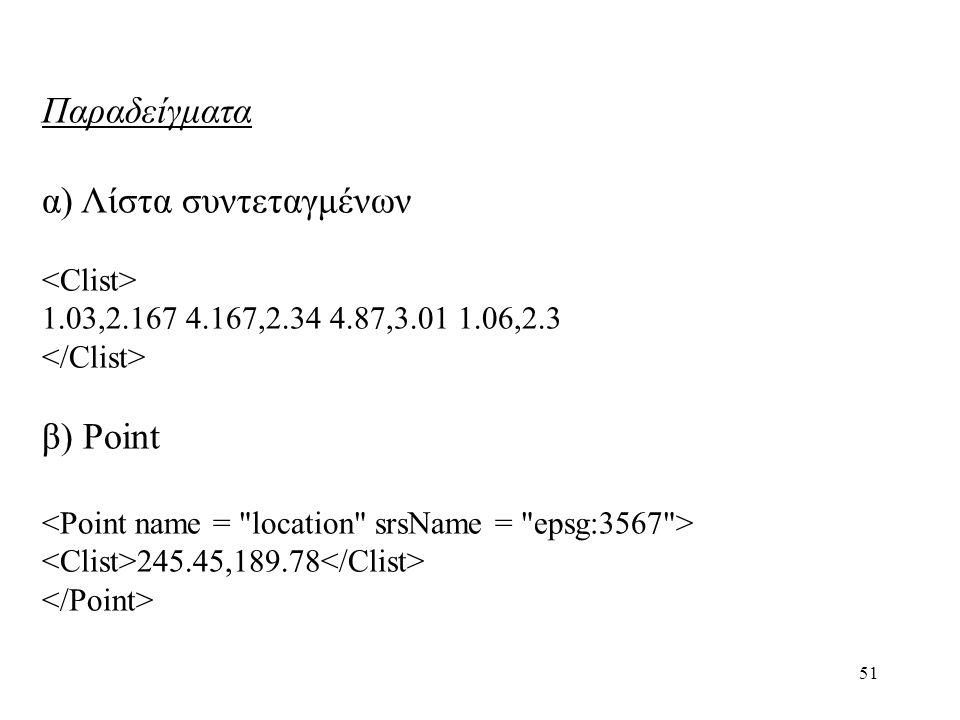 51 Παραδείγματα α) Λίστα συντεταγμένων 1.03,2.167 4.167,2.34 4.87,3.01 1.06,2.3 β) Point 245.45,189.78