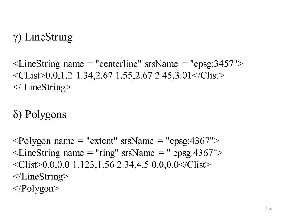 52 γ) LineString 0.0,1.2 1.34,2.67 1.55,2.67 2.45,3.01 δ) Polygons 0.0,0.0 1.123,1.56 2.34,4.5 0.0,0.0