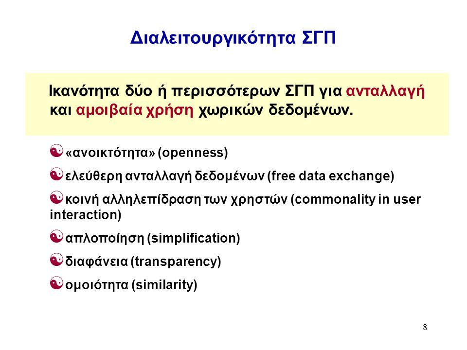 8 Διαλειτουργικότητα ΣΓΠ Ικανότητα δύο ή περισσότερων ΣΓΠ για ανταλλαγή και αμοιβαία χρήση χωρικών δεδομένων.