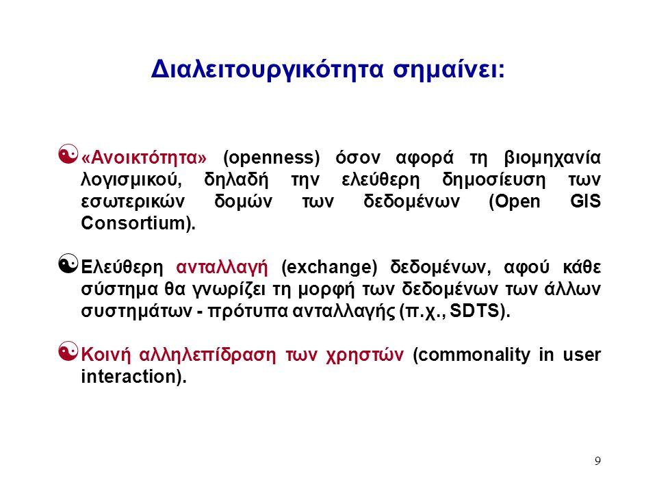 30 Εφαρμογή Τρεις κατηγοριοποιήσεις: CORINE Land Cover nomenclature (κλίμακα 1:1,000,000-1:100,000).