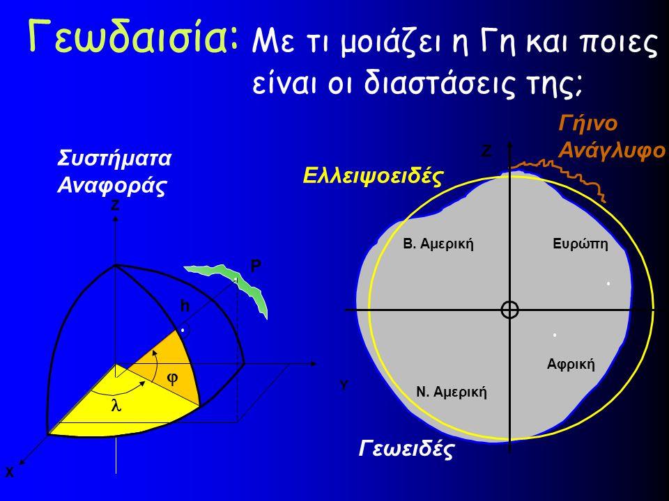 Γεωδαισία: Με τι μοιάζει η Γη και ποιες είναι οι διαστάσεις της; Γεωειδές ΕυρώπηΒ. Αμερική Ν. Αμερική Αφρική Ζ Γήινο Ανάγλυφο Eλλειψοειδές  h P Z X Y