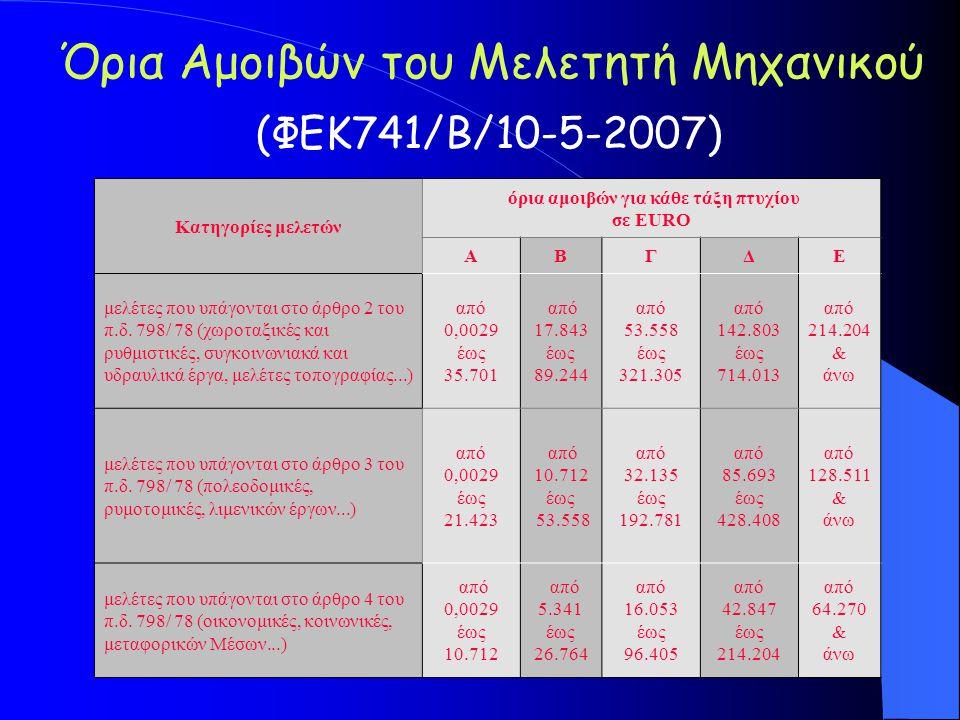 Όρια Αμοιβών του Μελετητή Μηχανικού (ΦΕΚ741/Β/10-5-2007) Kατηγορίες μελετών όρια αμοιβών για κάθε τάξη πτυχίου σε EURO ABΓΔE μελέτες που υπάγονται στο