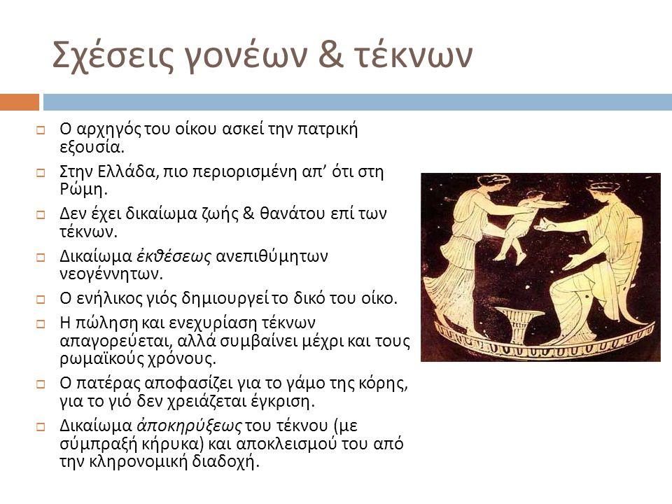Σχέσεις γονέων & τέκνων  Ο αρχηγός του οίκου ασκεί την πατρική εξουσία.  Στην Ελλάδα, πιο περιορισμένη απ ' ότι στη Ρώμη.  Δεν έχει δικαίωμα ζωής &