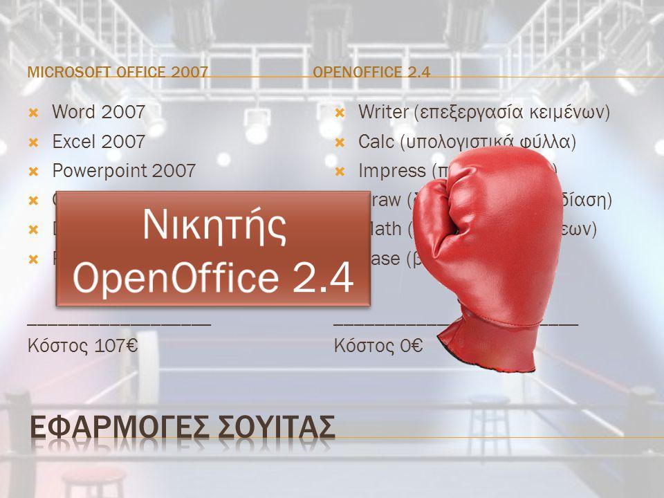 MICROSOFT OFFICE 2007OPENOFFICE 2.4  Word 2007  Excel 2007  Powerpoint 2007  OneNote 2007  Document Imaging (OCR)  Picture Manager __________________ Κόστος 107€  Writer (επεξεργασία κειμένων)  Calc (υπολογιστικά φύλλα)  Impress (παρουσιάσεις)  Draw (διανυσματική σχεδίαση)  Math (συγγραφή εξισώσεων)  Base (βάση δεδομένων) ________________________ Κόστος 0€
