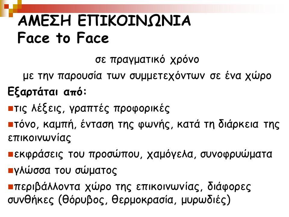 ΑΜΕΣΗ ΕΠΙΚΟΙΝΩΝΙΑ Face to Face σε πραγματικό χρόνο με την παρουσία των συμμετεχόντων σε ένα χώρο Εξαρτάται από: τις λέξεις, γραπτές προφορικές τόνο, καμπή, ένταση της φωνής, κατά τη διάρκεια της επικοινωνίας εκφράσεις του προσώπου, χαμόγελα, συνοφρυώματα γλώσσα του σώματος περιβάλλοντα χώρο της επικοινωνίας, διάφορες συνθήκες (θόρυβος, θερμοκρασία, μυρωδιές)