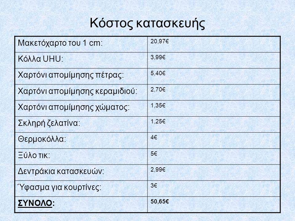 Κόστος κατασκευής Μακετόχαρτο του 1 cm: 20,97€ Κόλλα UHU: 3,99€ Χαρτόνι απομίμησης πέτρας: 5,40€ Χαρτόνι απομίμησης κεραμιδιού: 2,70€ Χαρτόνι απομίμησ