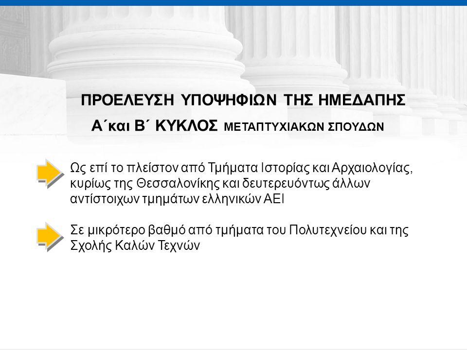 YOUR LOGO ΠΡΟΕΛΕΥΣΗ ΥΠΟΨΗΦΙΩΝ ΤΗΣ ΗΜΕΔΑΠΗΣ Page  11 Α΄και Β΄ ΚΥΚΛΟΣ ΜΕΤΑΠΤΥΧΙΑΚΩΝ ΣΠΟΥΔΩΝ Ως επί το πλείστον από Τμήματα Ιστορίας και Αρχαιολογίας, κυρίως της Θεσσαλονίκης και δευτερευόντως άλλων αντίστοιχων τμημάτων ελληνικών ΑΕΙ Σε μικρότερο βαθμό από τμήματα του Πολυτεχνείου και της Σχολής Καλών Τεχνών