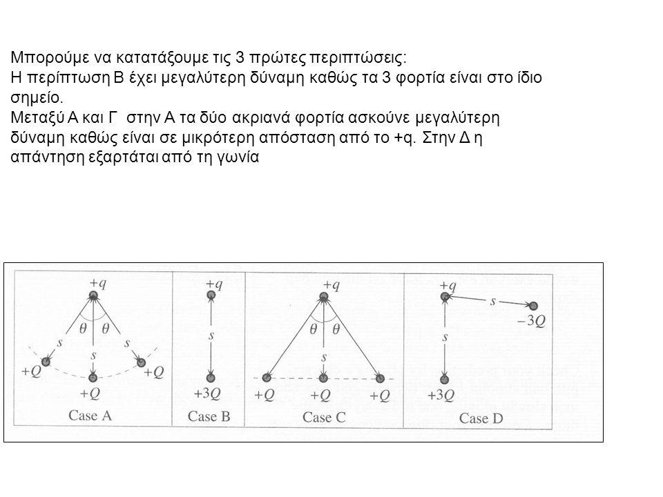 Μπορούμε να κατατάξουμε τις 3 πρώτες περιπτώσεις: Η περίπτωση Β έχει μεγαλύτερη δύναμη καθώς τα 3 φορτία είναι στο ίδιο σημείο. Μεταξύ Α και Γ στην Α