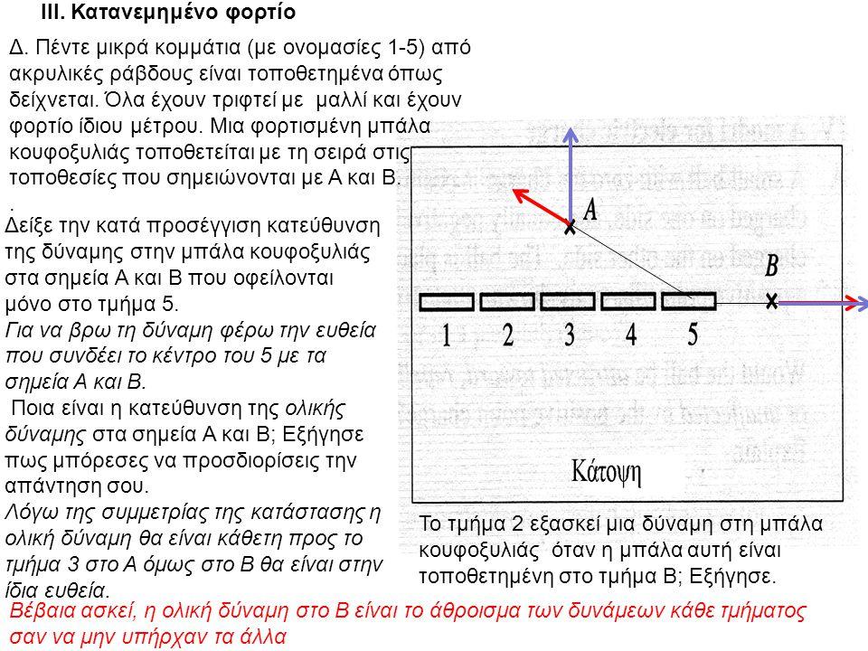 ΙΙΙ. Κατανεμημένο φορτίο Δ. Πέντε μικρά κομμάτια (με ονομασίες 1-5) από ακρυλικές ράβδους είναι τοποθετημένα όπως δείχνεται. Όλα έχουν τριφτεί με μαλλ