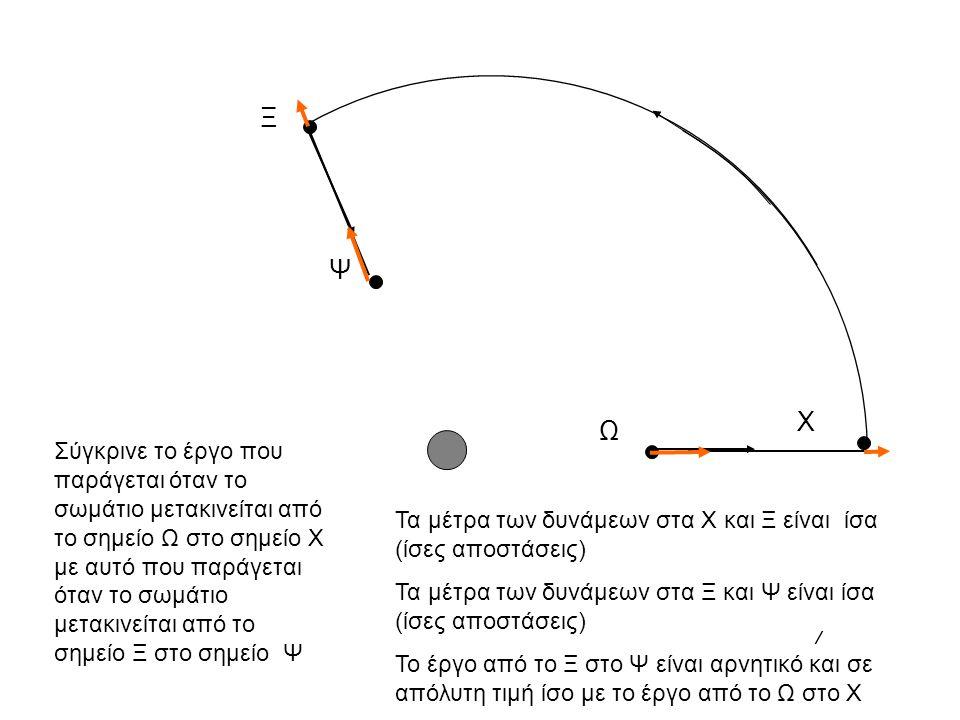 Ξ Ψ Ω Χ Σύγκρινε το έργο που παράγεται όταν το σωμάτιο μετακινείται από το σημείο Ω στο σημείο Χ με αυτό που παράγεται όταν το σωμάτιο μετακινείται απ