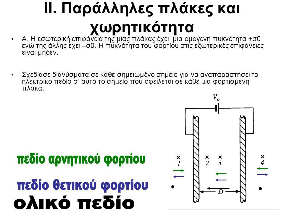 ΙΙ. Παράλληλες πλάκες και χωρητικότητα Α. Η εσωτερική επιφάνεια της μιας πλάκας έχει μια ομογενή πυκνότητα +σ0 ενώ της άλλης έχει –σ0. Η πυκνότητα του