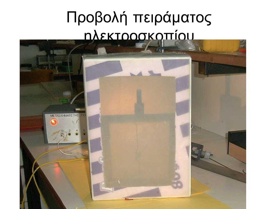 Ξ Ψ Ω Χ Σύγκρινε το έργο που παράγεται από το ηλεκτρικό πεδίο στο σωμάτιο όταν το σωμάτιο μετακινείται από το σημείο Ω στο σημείο Χ με αυτό που παράγεται όταν το σωμάτιο μετακινείται από το σημείο Ω στο σημείο Ξ Έργο από το Ω στο Ξ = έργο από το Ω στο Χ + το έργο από το Χ στο Ξ (μηδέν)= έργο από το Ω στο Χ