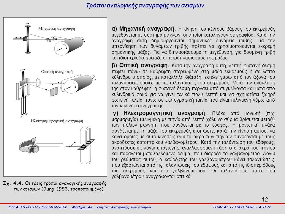 12 Τρόποι αναλογικής αναγραφής των σεισμών α) Μηχανική αναγραφή. Η κίνηση του κέντρου βάρους του εκκρεμούς μεγεθύνεται με σύστημα μοχλών, οι οποίοι κα