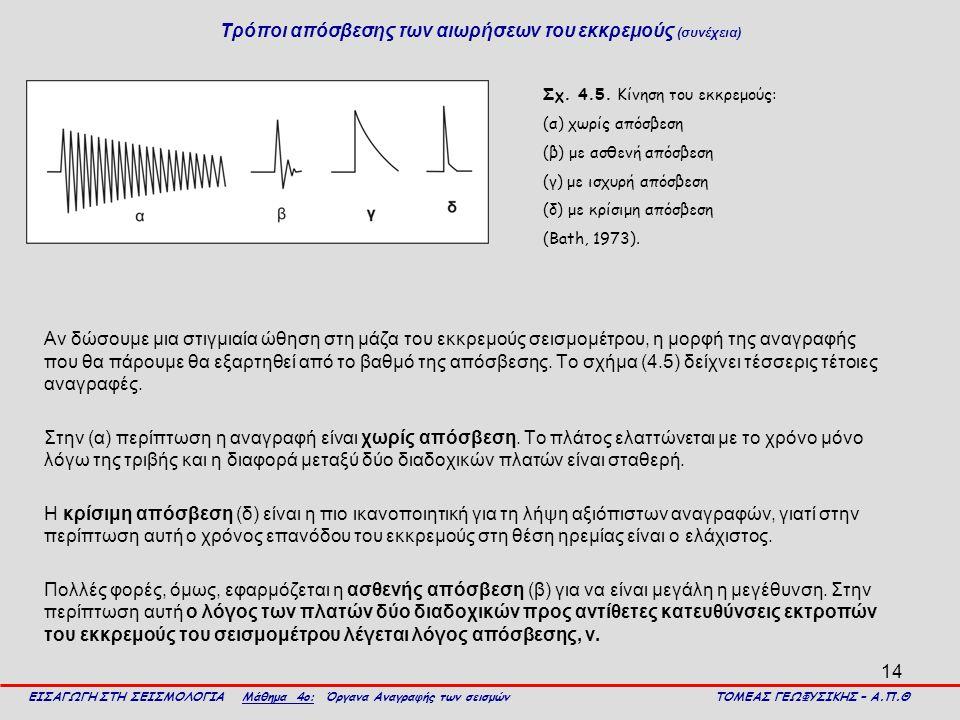 14 Τρόποι απόσβεσης των αιωρήσεων του εκκρεμούς (συνέχεια) Αν δώσουμε μια στιγμιαία ώθηση στη μάζα του εκκρεμούς σεισμομέτρου, η μορφή της αναγραφής π