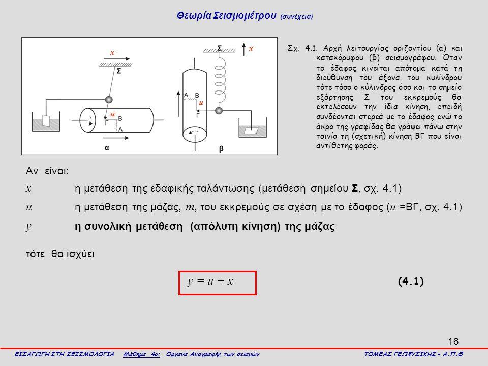 16 Αν είναι: x η μετάθεση της εδαφικής ταλάντωσης (μετάθεση σημείου Σ, σχ. 4.1) u η μετάθεση της μάζας, m, του εκκρεμούς σε σχέση με το έδαφος ( u =ΒΓ