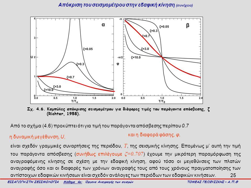 25 Απόκριση του σεισμομέτρου στην εδαφική κίνηση (συνέχεια) είναι σχεδόν γραμμικές συναρτήσεις της περιόδου, Τ, της σεισμικής κίνησης. Επομένως μ' αυτ
