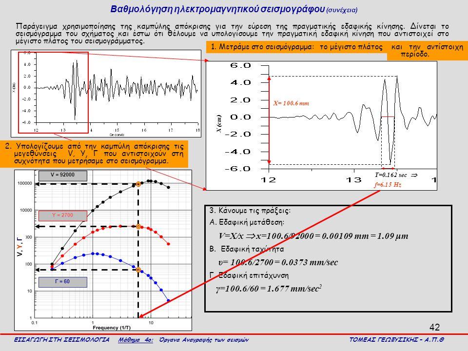 42 V, Y, Γ Βαθμολόγηση ηλεκτρομαγνητικού σεισμογράφου (συνέχεια) ΕΙΣΑΓΩΓΗ ΣΤΗ ΣΕΙΣΜΟΛΟΓΙΑ Μάθημα 4ο: Όργανα Αναγραφής των σεισμών ΤΟΜΕΑΣ ΓΕΩΦΥΣΙΚΗΣ –