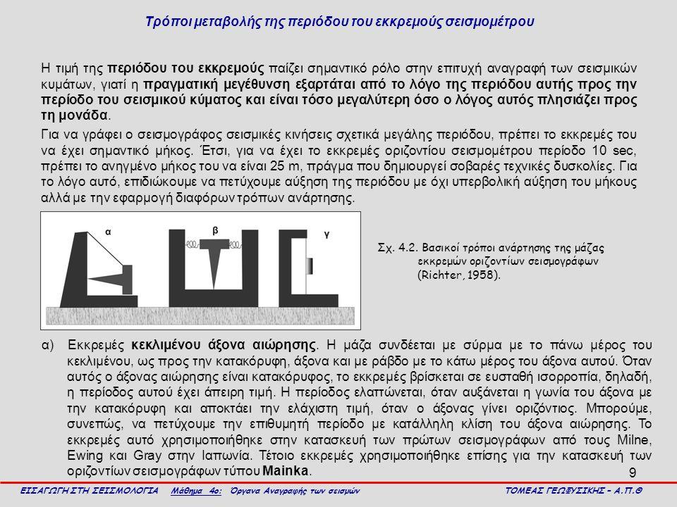 9 Τρόποι μεταβολής της περιόδου του εκκρεμούς σεισμομέτρου Η τιμή της περιόδου του εκκρεμούς παίζει σημαντικό ρόλο στην επιτυχή αναγραφή των σεισμικών