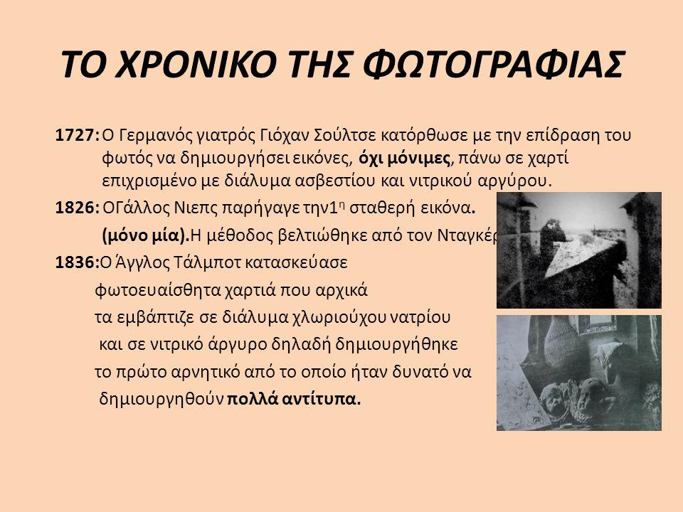 ΤΙ ΠΕΡΙΛΑΜΒΑΝΕΙ Η ΔΙΑΔΙΚΑΣΙΑ 1.ΚΑΤΑΣΚΕΥΗ ΦΩΤΟΓΡΑΦΙΚΗΣ ΜΗΧΑΝΗΣ (ΦΥΣΙΚΗ-ΤΕΧΝΟΛΟΓΙΑ ) 2.ΛΗΨΗ ΤΗΣ ΦΩΤΟΓΡΑΦΙΑΣ (ΦΥΣΙΚΗ-ΧΗΜΕΙΑ) 3.ΕΜΦΑΝΙΣΗ ΦΙΛΜ-ΕΚΤΥΠΩΣΗ ΦΙΛΜ (ΧΗΜΕΙΑ-ΤΕΧΝΟΛΟΓΙΑ) ΚΑΙ ΣΕ ΟΛΑ ΑΥΤΑ ΦΑΝΤΑΣΙΑ ΚΑΙ ΤΕΧΝΗ