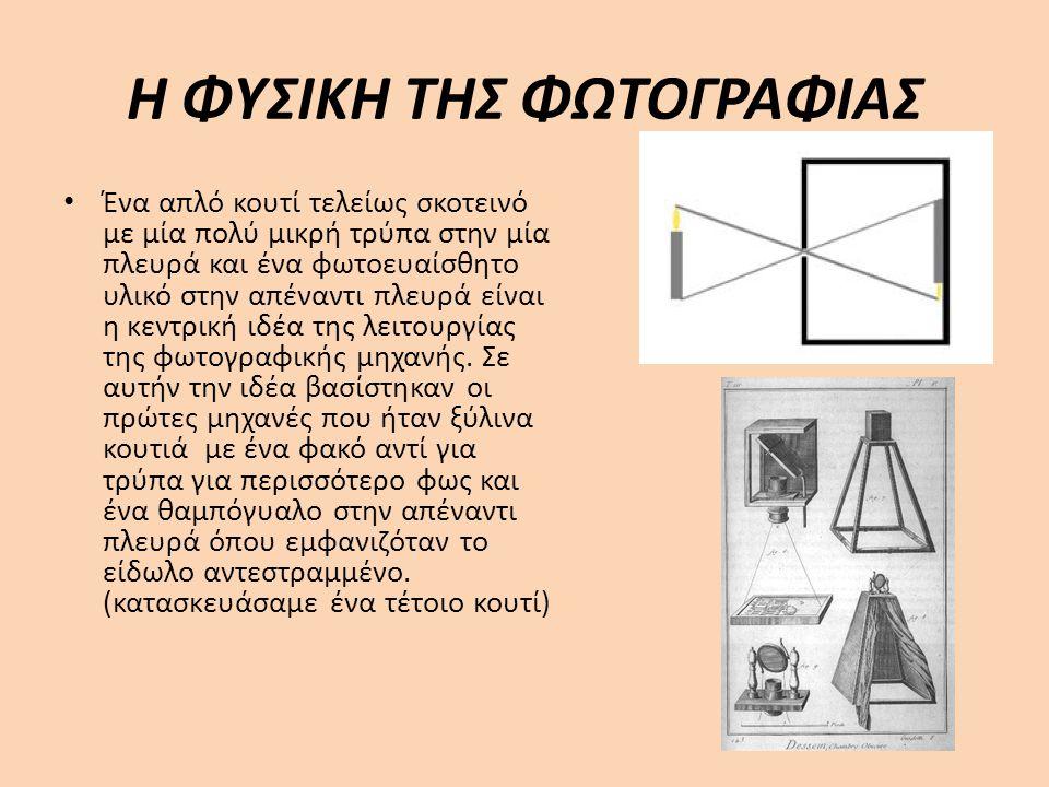 Η ΕΞΕΛΙΞΗ Προστέθηκαν και άλλα στην πορεία: 1.Φωτοφράχτης: Ο χρόνος έκθεσης του φωτοευαίσθητου υλικού στο φως ρυθμίζεται από την ταχύτητα του φωτοφράκτη.