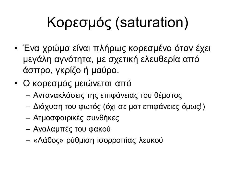 Κορεσμός (saturation) Ένα χρώμα είναι πλήρως κορεσμένο όταν έχει μεγάλη αγνότητα, με σχετική ελευθερία από άσπρο, γκρίζο ή μαύρο. Ο κορεσμός μειώνεται