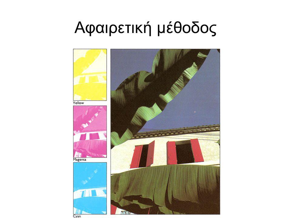 Έγχρωμος κύκλος Όσο πιο κέντρο τόσο πιο κορεσμένα Ψυχρά χρώματα Μπλε και πράσινο Θερμά χρώματα Κόκκινο και κίτρινο Πρωτεύουσες χρωστικές (κόκκινη, κίτρινη, μπλε) απέναντι από δευτερεύουσες (πράσινη, μοβ, πορτοκαλί) Μέγιστη αντίθεση χρωμάτων από συμπληρωματικά τους (αντιδιαμετρικά τοποθετημένα) Χρωματική αρμονία μεταξύ γειτονικών.