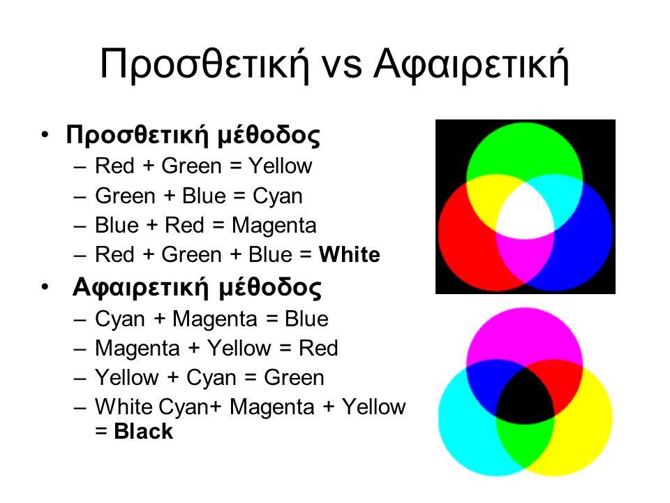 Προσθετική vs Αφαιρετική Προσθετική μέθοδος –Οθόνες / προβολείς –Βάζει χρώμα σε σκοτεινό φόντο –Πιο «εύκολο» να παραχθούν όλα τα χρώματα Αφαιρετική μέθοδος –Εκτυπωτές / τυπωμένες εικόνες –Μπλοκάρει το φως από το να ανακλαστεί από μια άσπρη επιφάνεια –Πιο ευαίσθητο το οπτικό αποτέλεσμα σε διαφορετικό φωτισμό